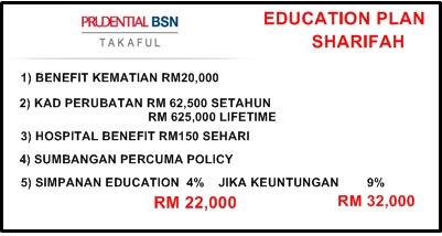 EDUCATION SHARIFAH
