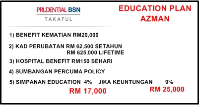 POLICY CONTOH1